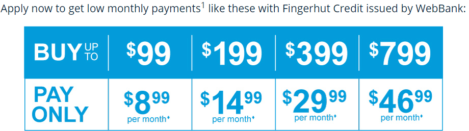 Past Fingerhut Coupon Codes
